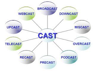 Кластер неизменяемого английского глагола 'Cast'